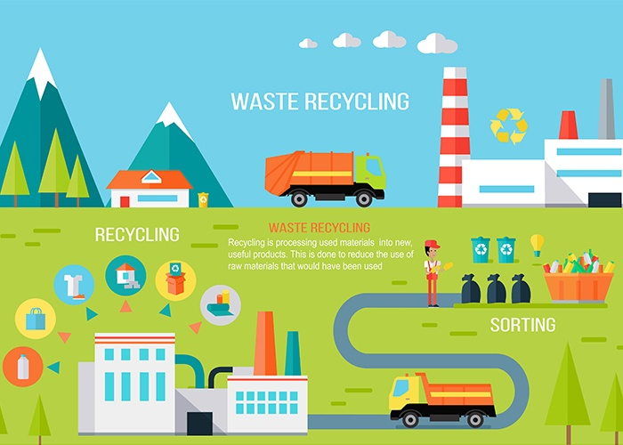 Skip Hire Recycling Infographic